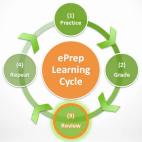 ePrep Learning Cycle Practice, Grade, Review, Repeat