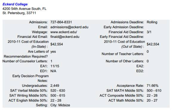Eckerd College Cost Admission Test Score Data