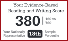 PSAT Reading Writing Section Score 240